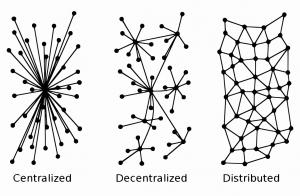 децентрализованные узлы blockchain